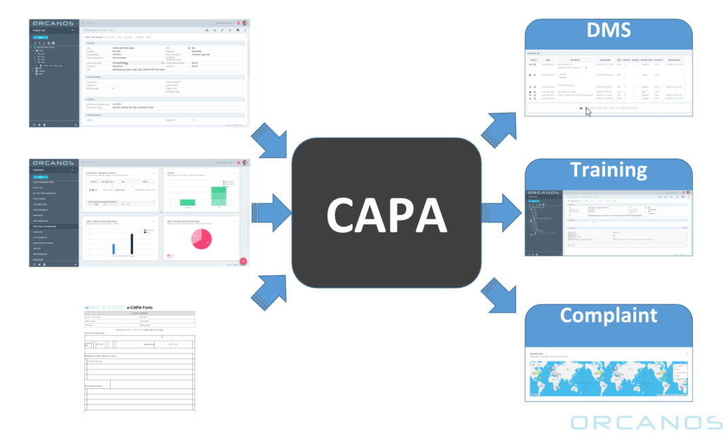 CAPA Management System