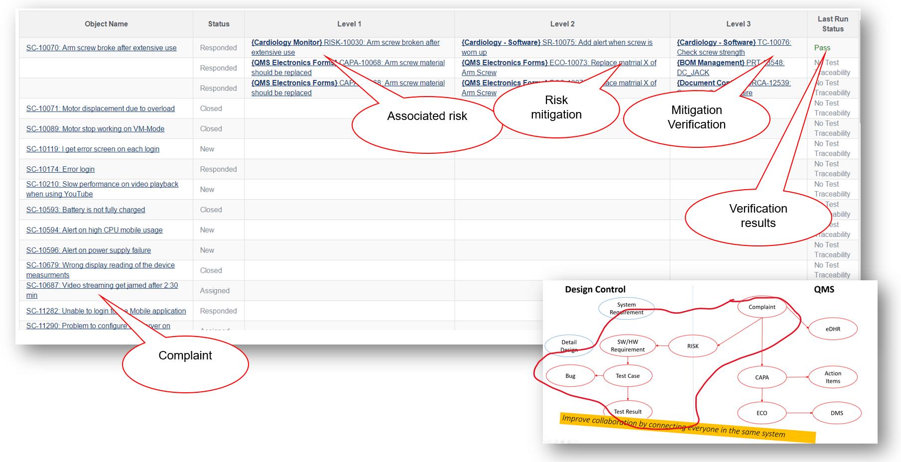 Orcanos SDLC full traceability matrix