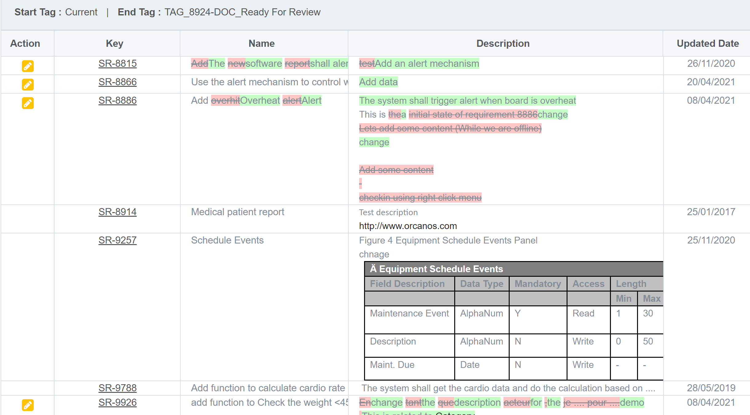Orcanos baseline management compare tags