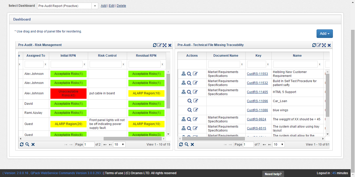 Fig 7: Proactive Pre-Audit Reports/Alerts using QPack Reporting Tools