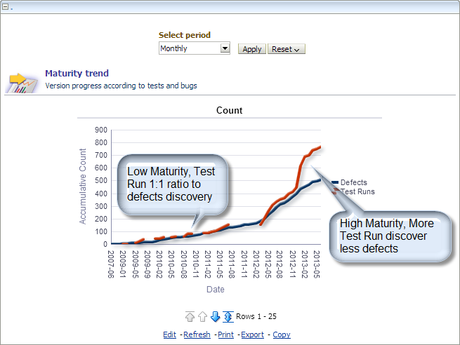 Software_Maturity_Test_Run_vs_Defect_Discovery_Rate